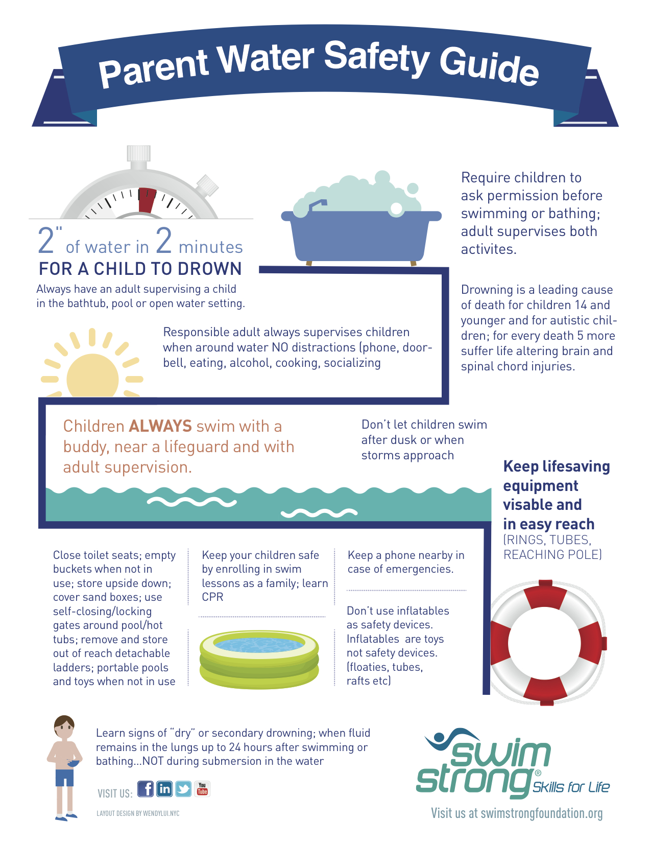 Parent Guide to Water Safety PSA